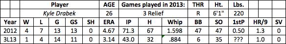 Kyle Drabek fantasy baseball