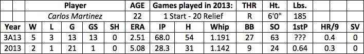 Carlos Martinez fantasy baseball