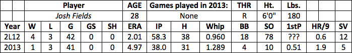 Josh Fields fantasy baseball